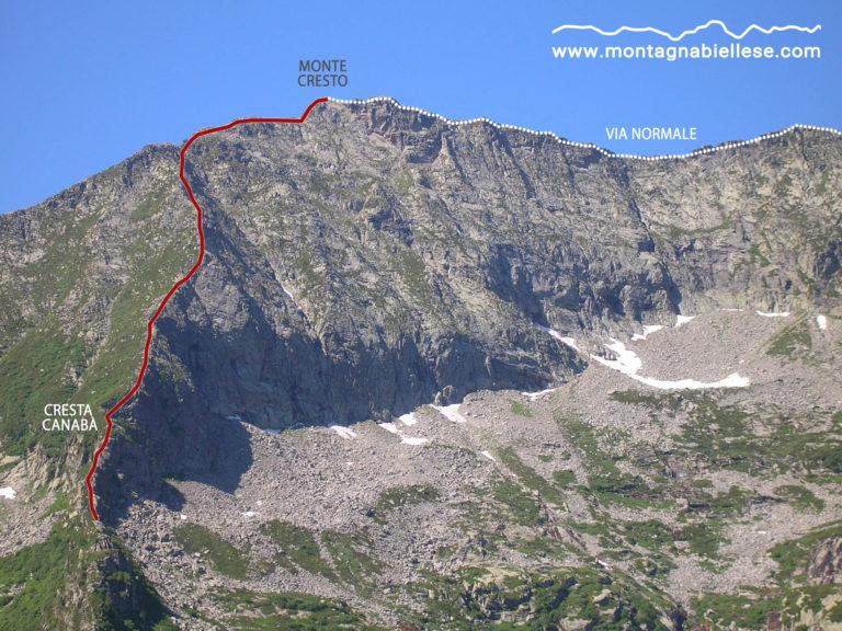 Monte Cresto – Cresta Canabà